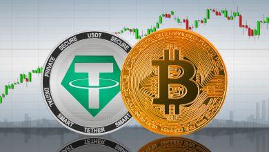 bitcoin-usdt