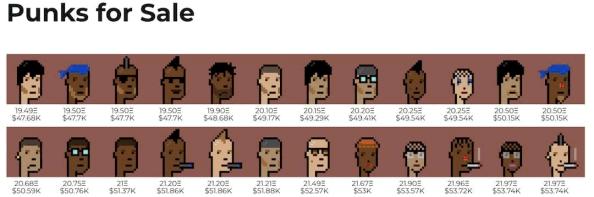 CryptoPunks- ارز دیجیتال - دیجینوست