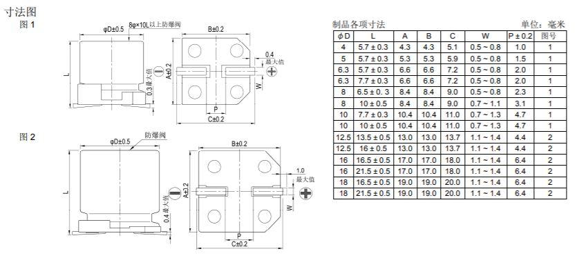 ابعاد خازن الکترولیتی smd راهنمای خرید مشخصات خازن الکترولیت اس ام دی