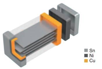 ساختار درونی خازن سرامیکی چند لایه خازن مولتی لایر خازن اس ام دی خازن smd mlcc