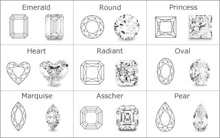 انواع تراش جواهرات | تراش صفحه ای | تراش پرنسسی | تراش مرکب | جواهر تراش