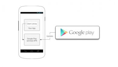مشکل آپدیت Google play services