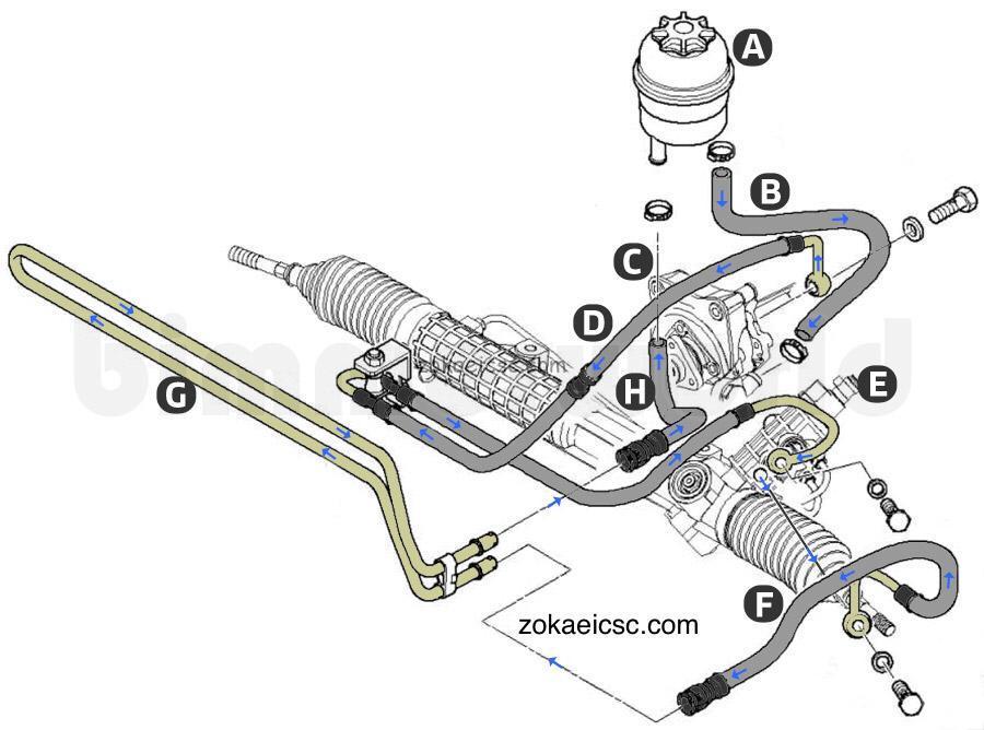 تعویض پمپ هیدورلیک BMW